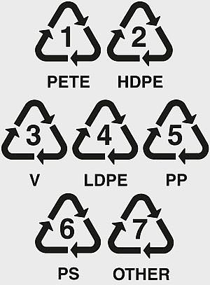 Operation ID PlasticPackaging